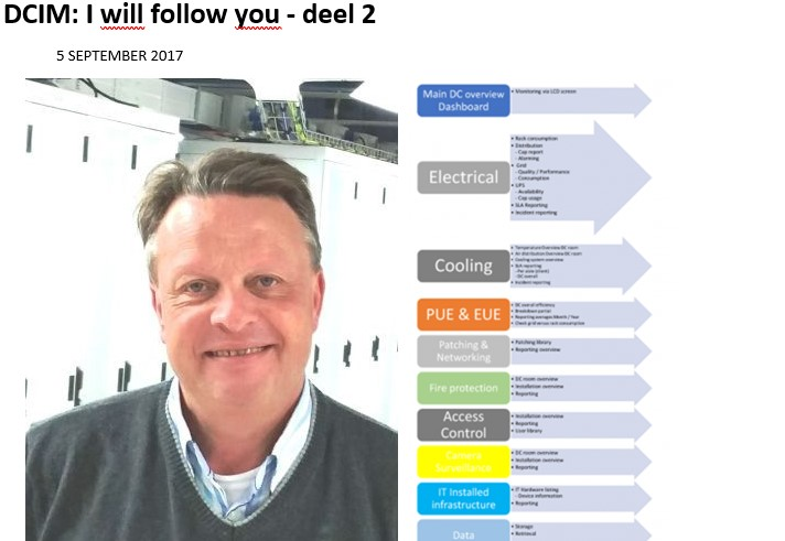 DCIM: I will follow you - deel 2 Image